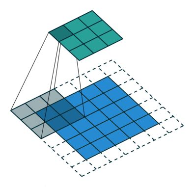 DeepChess: End - to - End Deep Neural Network for Automatic